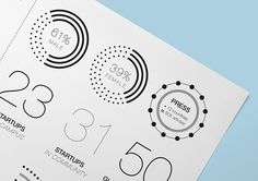 Factory Berlin Infographic on Behance