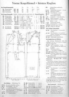 Half Raglan, Half Set-In - The Coatmaker's Forum - The Cutter and Tailor