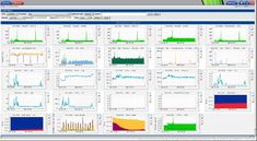 Monitoring tools for Linux