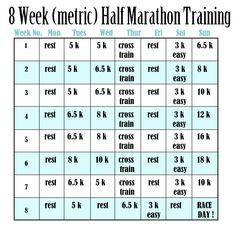 8 Week Half-Marathon plan (metric)