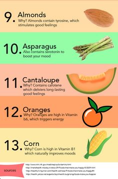 13 Foods that Make You Happy - Part 3