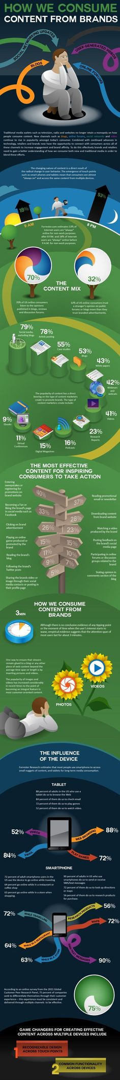 How We Consume Content From Brands [Infographic] | By: ContentPlus, via Jeff Bullas (#contentmarketing #infographic)