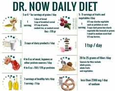 Now, diet, Nowzaradan, plan, daily - Diet Plan Dr Nowzaradan, 1200 Calories, 1200 Calorie Diet Plan, Dietas Detox, Fitness Workouts, Women's Fitness, Fitness Quotes, Le Diner, Diet Meal Plans