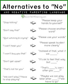Different ways to say no.