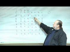 Music Theory Workshop - YouTube