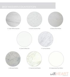 Modern Kitchen Countertop Options - withHEART