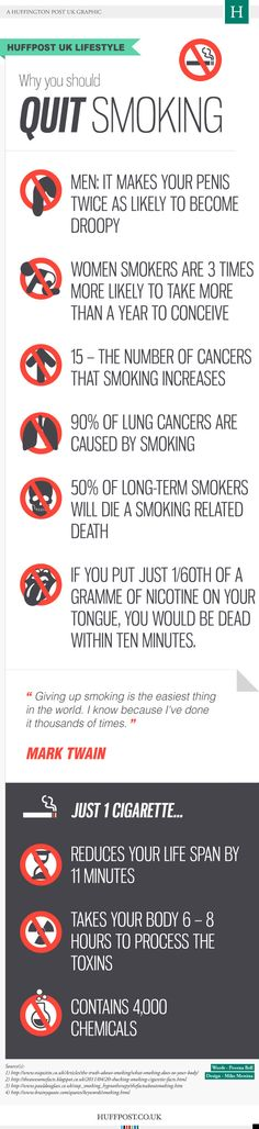 Too all those trying to stop smoking. Scary #Infographic.
