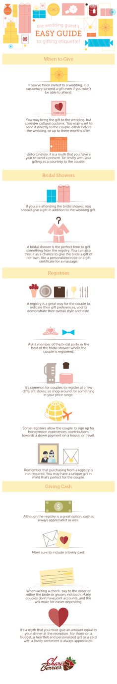 The Wedding Guests Easy Guide To Gifting Etiquette Infographic