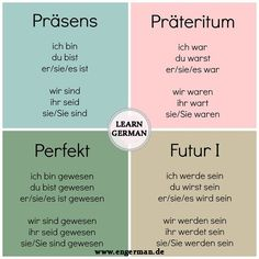 "Nice visual summary of the verb ""sein"". Das Verb ""sein"" Präsens, Perfekt, Präteritum & Futur Nice visual for conjugation of German modals. Of…Studying german language by learning the conjugation…Verb to verb: Prefixation: Using a chart or visual… Study German, German English, Learn German, German Grammar, German Words, German Resources, Deutsch Language, Germany Language, German Language Learning"