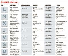 menu dieta mediterranea mexico