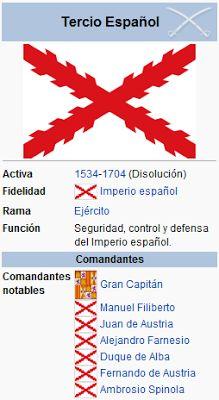 Un tercio era una unidad militar del Ejército español durante la época de la Casa de Austria. Los tercios fueron famosos por su resistencia en el campo de batalla, formando la élite de las unidades militares disponibles para los reyes de España de la época.