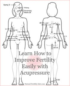 Acupressure is an alternative therapy that is easy, effective, and can be done at home to help improve fertility.  #NaturalFertility