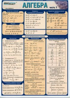 High School Apps, School Hacks, School Motivation, Study Motivation, Maths Exam, How To Speak Russian, Hate School, Math Formulas, School Study Tips