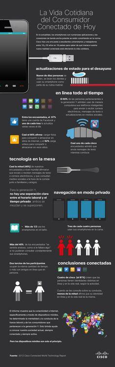 La vida cotidiana del consumidor conectado de hoy. #Infografia en español