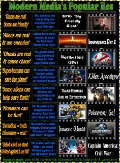 #PopularLies #MediaPropaganda #MovieHoaxes #TurnFromSin #ReadTheBible #FollowJesus  ~ your growing bro, SH :)
