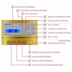 CNBOU MPPT solar charge controller http://www.aliexpress.com/store/131423