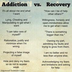 Addiction vs. Recovery