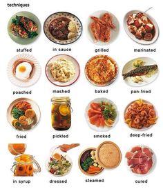 Modi di cucinare
