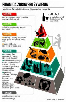 Wellness Tips, Health And Wellness, Health Fitness, Healthy Eating Pyramid, Forever Freedom, Food Decoration, Make Your Mark, Herbalife, Sport