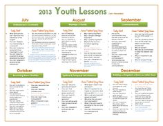 Come Follow Me Youth Curriculm Lesson Questions (all on one page)! Great for leaders or parents who want to know what their kids are learning! www.theredheadedhostess.com