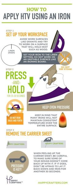 how to do you get a heat stoke