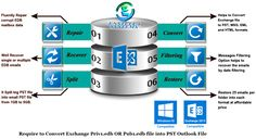 Enstella EDB Recovery software is well qualified program to recover exchange EDB file data and allows to save exchange EDB file data into new healthy PST outlook  http://recover-email-from-edb-file.totalshareware.com/
