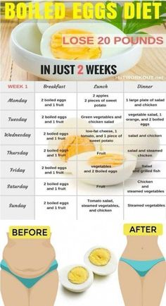 #EggDietResults Dr. Oz, Healthy Eating Habits, Healthy Diet Plans, Healthy Food, Healthy Living, Dieet Plan, Egg And Grapefruit Diet, Slim Down Fast, Boiled Egg Diet Plan