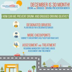 Repin this to help prevent drunk and drugged driving! #3Dmonth #drunk #drugged #driving #prevention