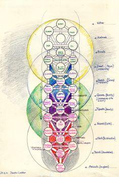 Diagram of Jacobs Ladder ja/2001