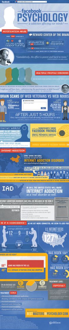 Facebook Psychology: Is Addiction Affecting Our Minds?