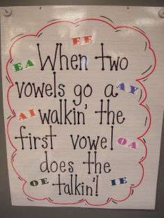 Terhune's First Grade Site!: Anchor Charts - phonics and vowels Teaching Phonics, Kindergarten Literacy, Teaching Reading, Student Teaching, Teaching Ideas, Phonics Rules, Reading Activities, Literacy Centers, Guided Reading