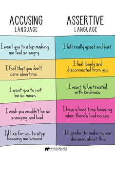 FREE Social Emotional Learning Poster For Teachers, Parents To Use With Your Kiddos at School, Home! - Teachers, School Counselors and Parents! This freebie is a reminder that sometimes I-messages can be - Handout, Communication Skills, Assertive Communication, Communication Activities, Leadership Development, Social Skills Activities, Communication Relationship, Relationship Questions, Emotional Development
