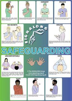 Safeguarding One's Self Signs Poster  - BSL (British Sign Language)