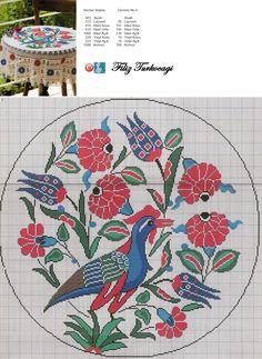 Sevgili Dostlarım ; uzun süredir benden ısrarla istenilen, bir çalışmamı sizlerle paylaşıyorum. Teknik nedenlerden dolayı deseni ancak bu şekilde sunabiliyorum, affediniz :) Designed and stitched by Filiz Türkocağı ( İZNİK CHİNİ )