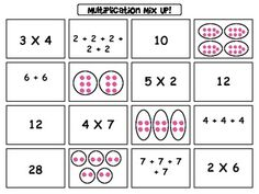 Here's a sorting activity where students match multiplication facts to groups and arrays.
