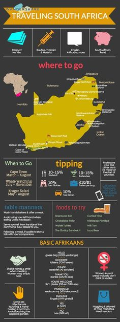South Africa Travel Cheat Sheet; Sign up at www.wandershare.com for high-res images.