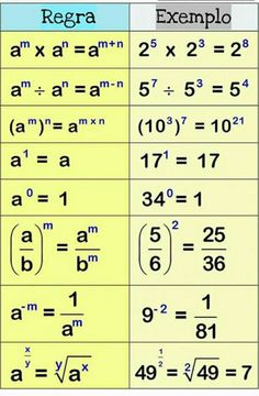 (This just a picture) A simple reminder of how equation work Maths Solutions, Math Notes, Math Formulas, Study Organization, School Study Tips, Maths Algebra, Study Hard, School Notes, Study Notes