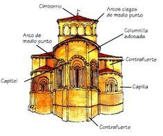 Arte Románico: características generales | Con Vistas al Mundo Romanesque Art, Romanesque Architecture, Church Architecture, Art History Lessons, Art Story, Medieval Art, Architectural Elements, Kirchen, Art Sketchbook