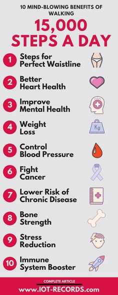 10 Mind-Blowing Benefits Of Walking 15000 Steps A Day 10 Mind-Blowing Benefits Of Walking 15000 Steps A Day The post 10 Mind-Blowing Benefits Of Walking 15000 Steps A Day appeared first on Gesundheit. Health Tips, Health And Wellness, Health Fitness, 10000 Steps A Day, Walking For Health, Walking For Exercise, Walking Plan, Bone Strength, Immune System Boosters