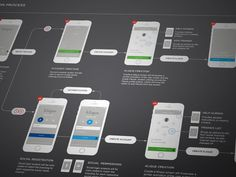 Wires For Days by Michael Pons - Dribbble Wireframe Design, Ui Ux Design, Icon Design, Gui Interface, User Interface Design, Mobile App Design, Mobile Ui, User Flow, Human Centered Design