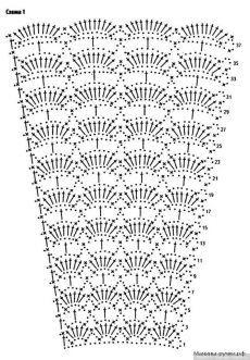 ideas dress skirt charts – Crochet Pattern and ideas Bonnet Crochet, Crochet Skirt Pattern, Crochet Skirts, Crochet Fabric, Crochet Diagram, Crochet Chart, Crochet Clothes, Crochet Patterns, Skirt Patterns