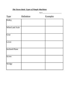 Simple Note taking Chart for Simple Machines Unit....