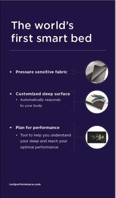 It is the first and only bed that automatically responds to your body in real-time throughout the night. The secret behind the fully customized sleep experience the ReST Bed™is our patented pressure sensing fabric, which is spread just beneath the outer layer of the mattress. This smart fabric measures the pressure each part of