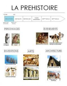 Frise chronologique : j'aime les cinq thèmes pour chacune des périodes avec des illustrations correspondantes : personnages, événements, inventions, arts, architecture