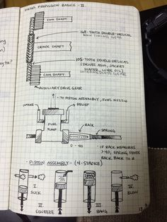 """kingofwands: """" Hey everyone! I've gotten a lot of asks concerning an update of my bullet journal, so I thought I'd finally post about it. If this looks different from my original post, it's because it..."""
