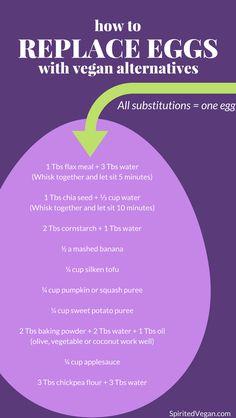 Replace eggs in recipes with these vegan alternatives. Vegan egg substitutions list. #vegan #veganrecipe #eggsubstitute #veganalternatives #eggalternatives #eggs #egg