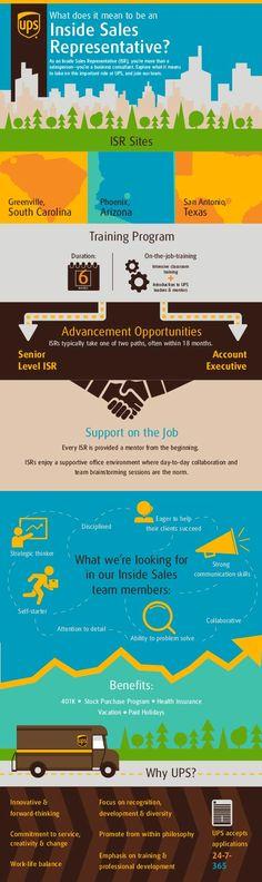 UPS is hiring Inside Sales Representatives Please visit the UPS