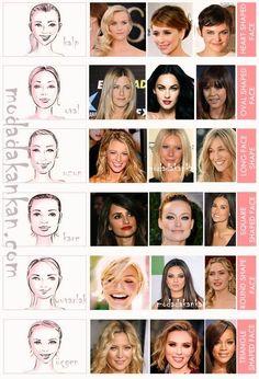 Yüz Şekillerine Göre Saç Modelleri | Modada Kankan