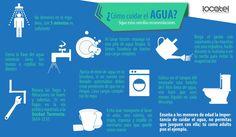 ¿Cómo cuidar el agua? #infografia