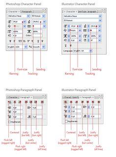 The Basics of Typography - Design Instruct